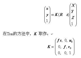 摄象机标定 from Tsai www.zwqxin.com
